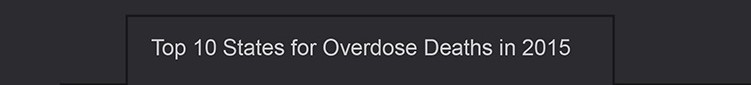 top-overdose-states